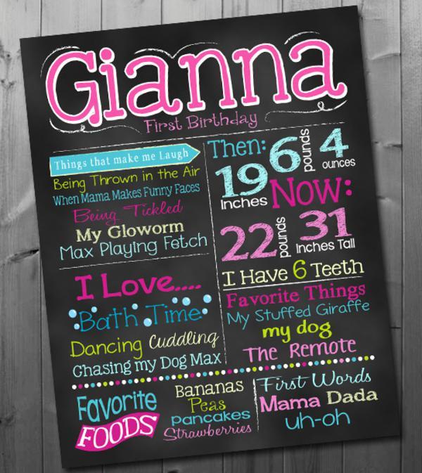 Birthday Date Poster: Kara's Party Ideas 20% Off Printable Chalkboard Birthday