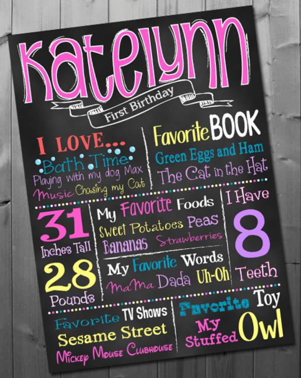 Kara 39 s party ideas 20 off printable chalkboard birthday for Buy posters online cheap